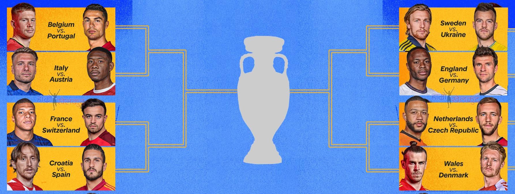 युरो कप : अन्तिम १६ मा को-को संग  भिड्दै? ( मिति र समयसहित)