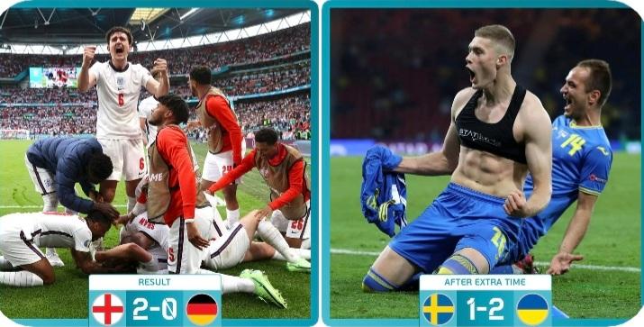 इंग्ल्यान्डको चमत्कार जर्मनी स्तब्ध,अन्तिम मिनेटको गोलसँगै युक्रेन पनि क्वाटरफाइनलमा